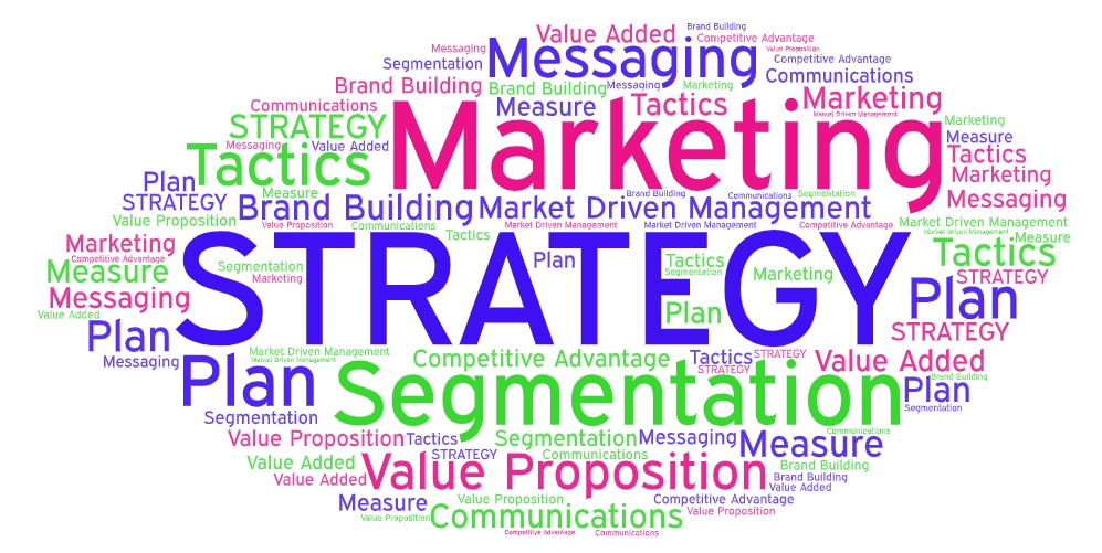 B2B Marketing Strategy to Drive Success